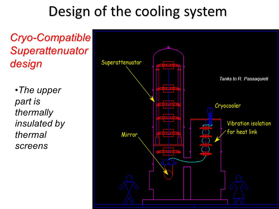6 Design of the cooling system The upper part is thermally insulated by thermal screens Cryo-Compatible Superattenuator design Tanks to R.