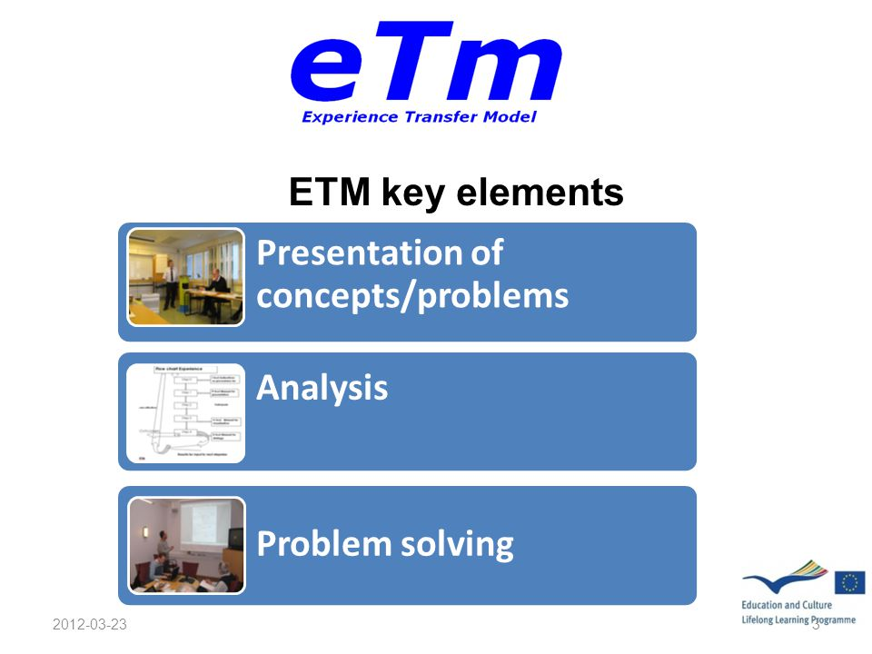 Presentation of concepts/problems Analysis Problem solving ETM key elements 2012-03-233