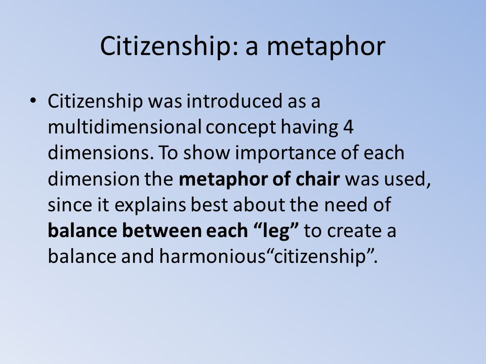 Citizenship: a metaphor Citizenship was introduced as a multidimensional concept having 4 dimensions. To show importance of each dimension the metapho