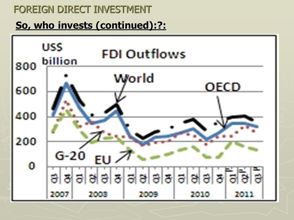 FOREIGN DIRECT INVESTMENT So, who invests (continued):?:
