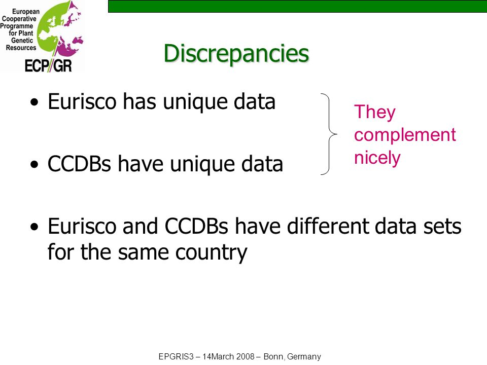 Discrepancies Eurisco has unique data CCDBs have unique data Eurisco and CCDBs have different data sets for the same country They complement nicely