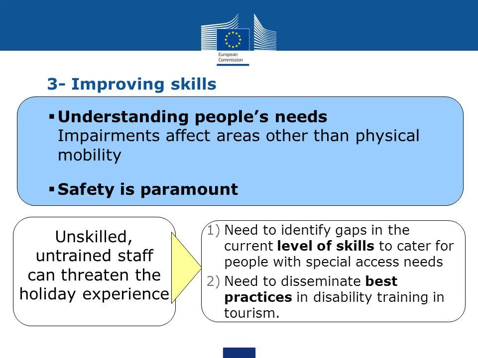 3- Improving skills €.
