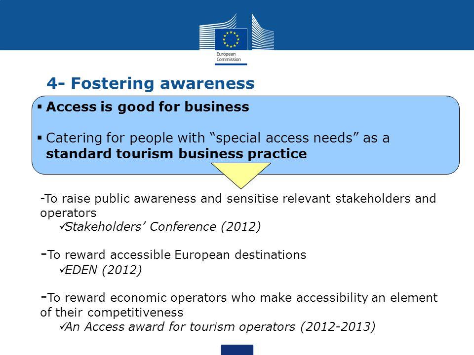 4- Fostering awareness €.