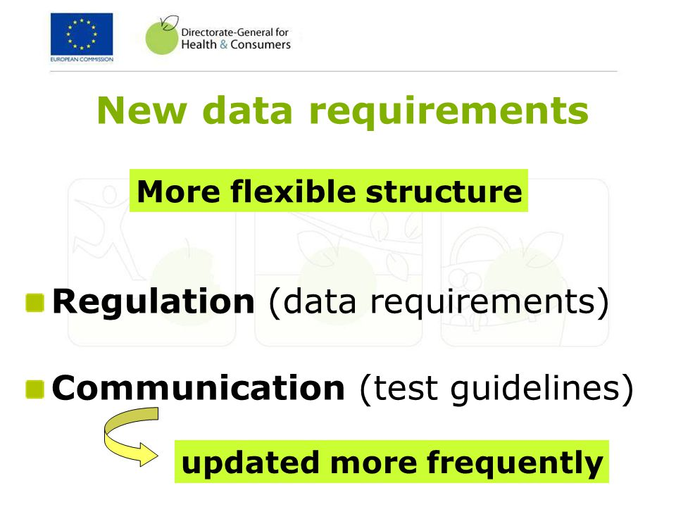 New data requirements Regulation (data requirements) Communication (test guidelines) More flexible structure updated more frequently