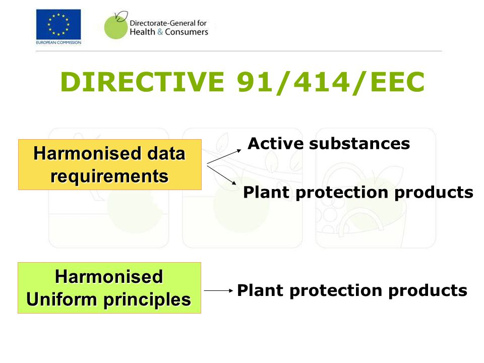 Dual system of pre-marketing authorisation European Union assessment of active substances for possible approval Member State authorisation of plant protection products containing these active substances