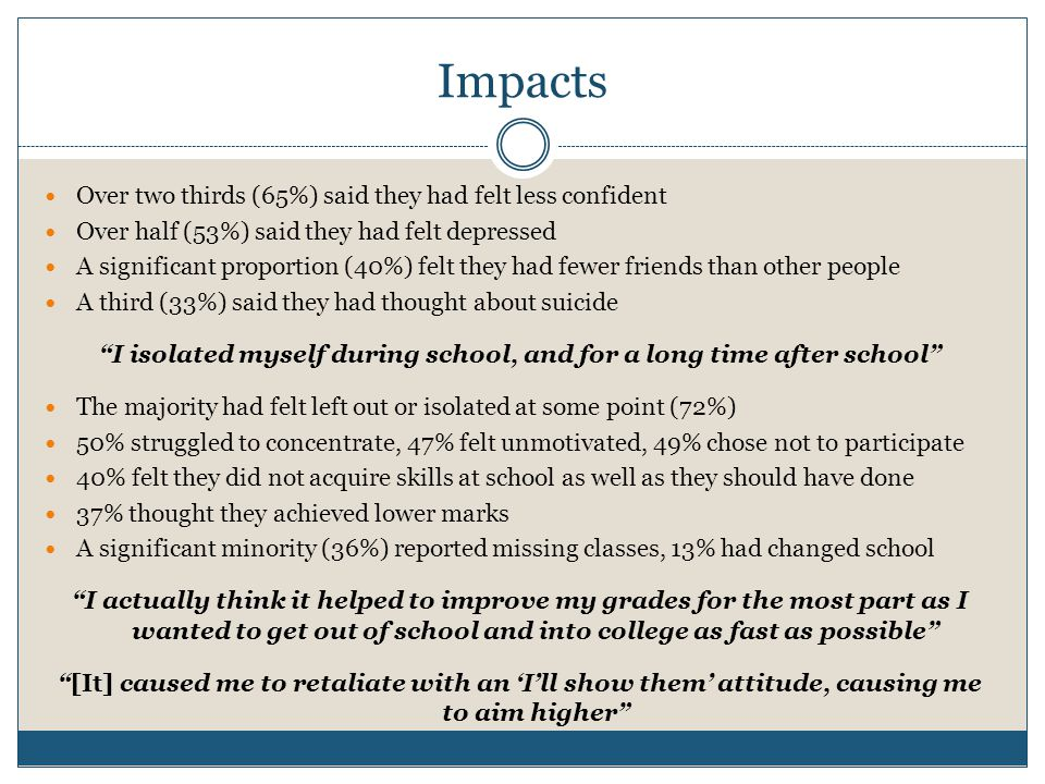 Impacts Over two thirds (65%) said they had felt less confident Over half (53%) said they had felt depressed A significant proportion (40%) felt they had fewer friends than other people A third (33%) said they had thought about suicide I isolated myself during school, and for a long time after school The majority had felt left out or isolated at some point (72%) 50% struggled to concentrate, 47% felt unmotivated, 49% chose not to participate 40% felt they did not acquire skills at school as well as they should have done 37% thought they achieved lower marks A significant minority (36%) reported missing classes, 13% had changed school I actually think it helped to improve my grades for the most part as I wanted to get out of school and into college as fast as possible [It] caused me to retaliate with an 'I'll show them' attitude, causing me to aim higher