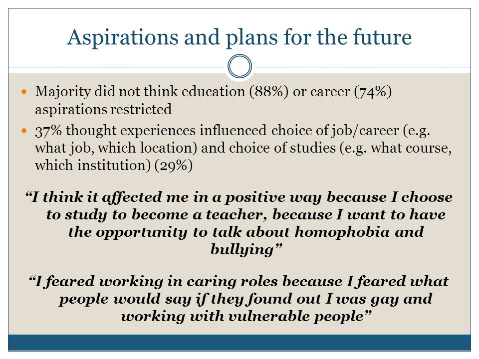 Aspirations and plans for the future Majority did not think education (88%) or career (74%) aspirations restricted 37% thought experiences influenced choice of job/career (e.g.