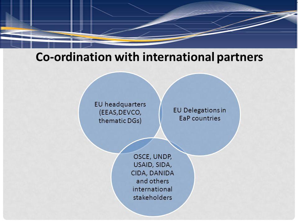 Co-ordination with international partners EU headquarters (EEAS,DEVCO, thematic DGs) OSCE, UNDP, USAID, SIDA, CIDA, DANIDA and others international st