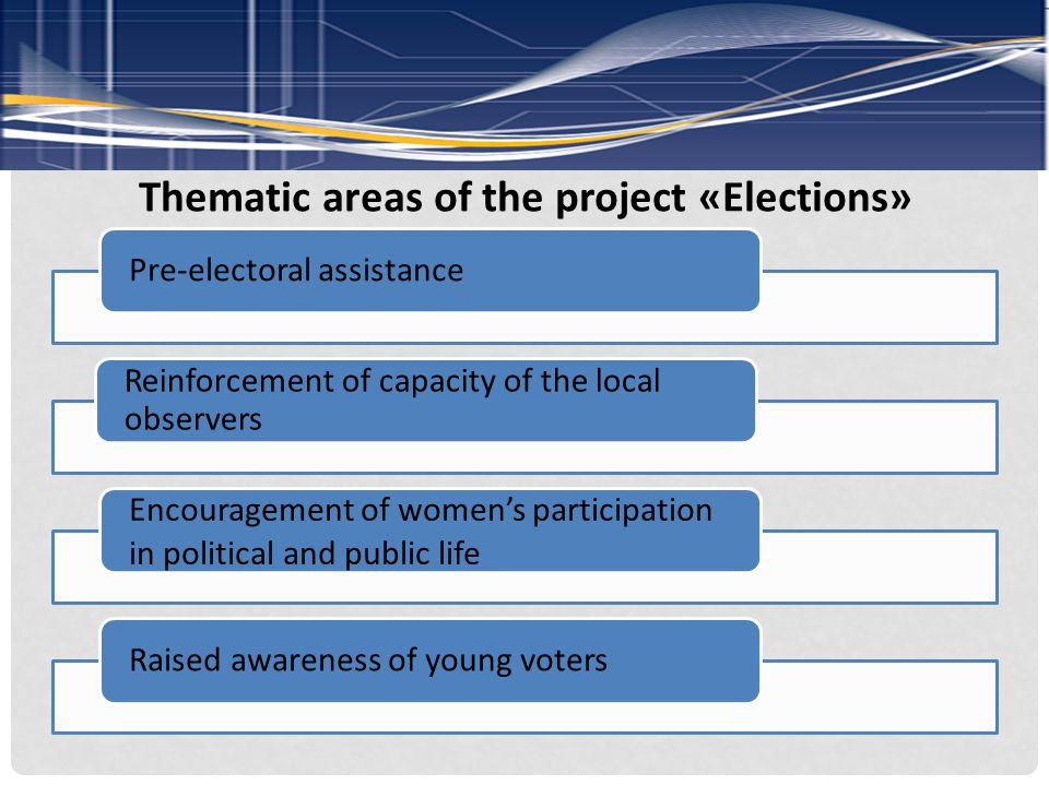 Thematic areas of the project «Elections» Pre-electoral assistance Reinforcement of capacity of the local observers Encouragement of women's participation in political and public life Raised awareness of young voters