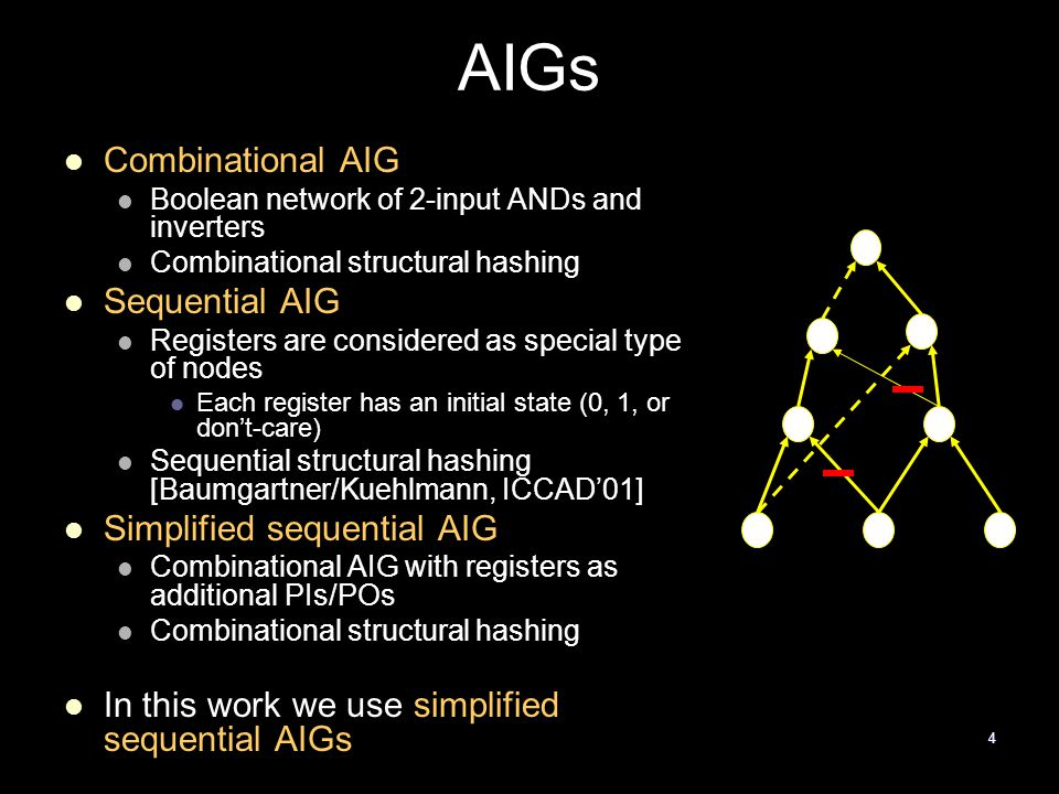 Sequential Synthesis Combinational rewriting Retiming Register sweeping Detecting and merging seq.