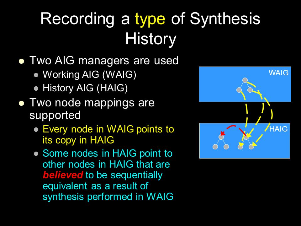 HAIG Recording a type of Synthesis History Two AIG managers are used Working AIG (WAIG) History AIG (HAIG) Two node mappings are supported Every node in WAIG points to its copy in HAIG Some nodes in HAIG point to other nodes in HAIG that are believed to be sequentially equivalent as a result of synthesis performed in WAIG WAIG