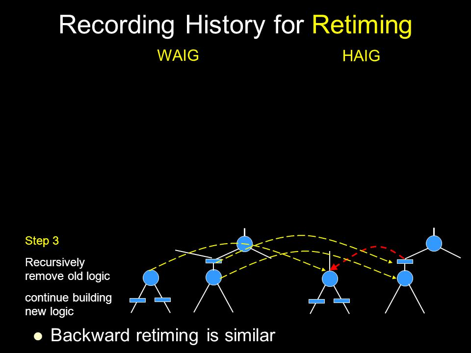 10 Recording History with ODCs When synthesis is done with ODCs, the resulting node is not equivalent to the original node In HAIG, equivalence cannot be recorded However, there always exists a scope, outside of which functionality is preserved, e.g.