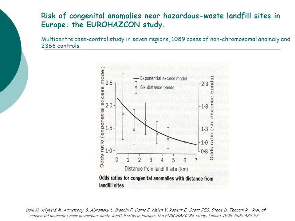 Risk of congenital anomalies near hazardous-waste landfill sites in Europe: the EUROHAZCON study.