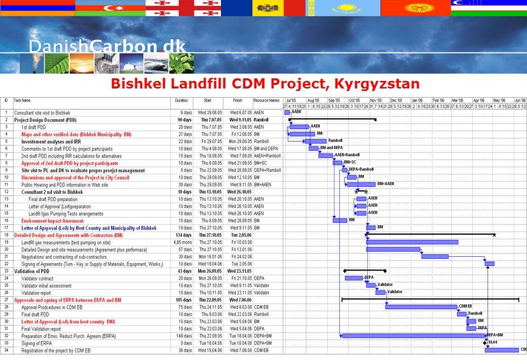Bishkel Landfill CDM Project, Kyrgyzstan