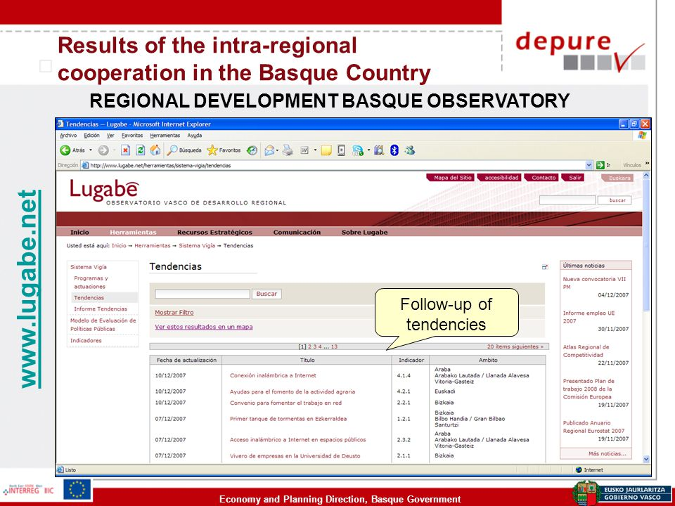 Economy and Planning Direction, Basque Government Results of the intra-regional cooperation in the Basque Country REGIONAL DEVELOPMENT BASQUE OBSERVATORY www.lugabe.net Follow-up of tendencies