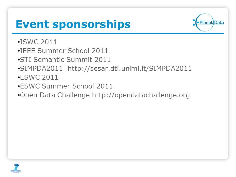 Event sponsorships ISWC 2011 IEEE Summer School 2011 STI Semantic Summit 2011 SIMPDA2011 http://sesar.dti.unimi.it/SIMPDA2011 ESWC 2011 ESWC Summer School 2011 Open Data Challenge http://opendatachallenge.org