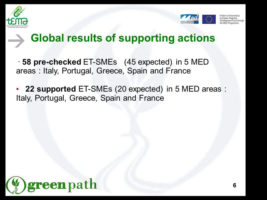 6 Global results of supporting actions · 58 pre-checked ET-SMEs (45 expected) in 5 MED areas : Italy, Portugal, Greece, Spain and France 22 supported ET-SMEs (20 expected) in 5 MED areas : Italy, Portugal, Greece, Spain and France