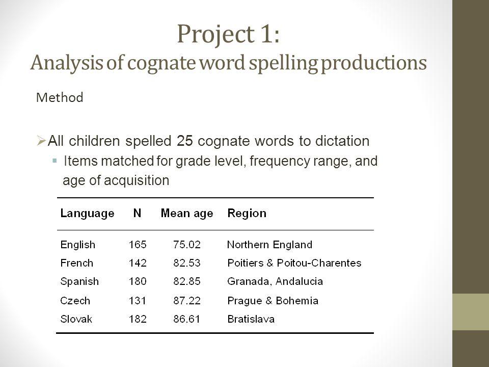 Project 2: Diacritics dA Omission Rate (%)dC Omission Rate (%)