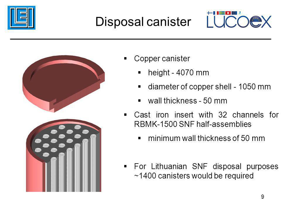 Disposal canister  Copper canister  height - 4070 mm  diameter of copper shell - 1050 mm  wall thickness - 50 mm  Cast iron insert with 32 channe