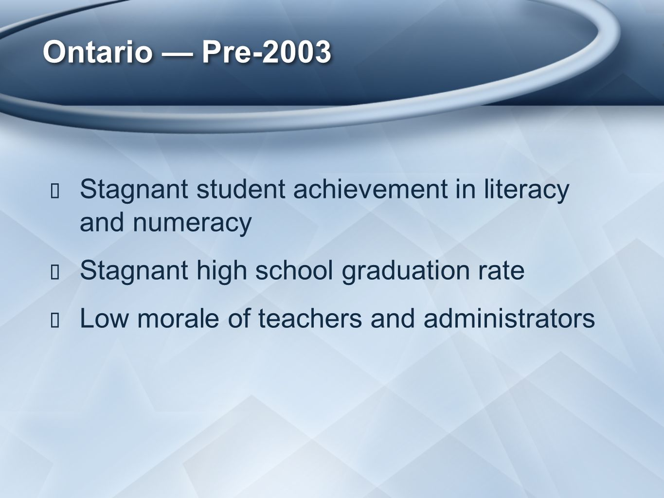 Ontario — Pre-2003 ★ Stagnant student achievement in literacy and numeracy ★ Stagnant high school graduation rate ★ Low morale of teachers and administrators
