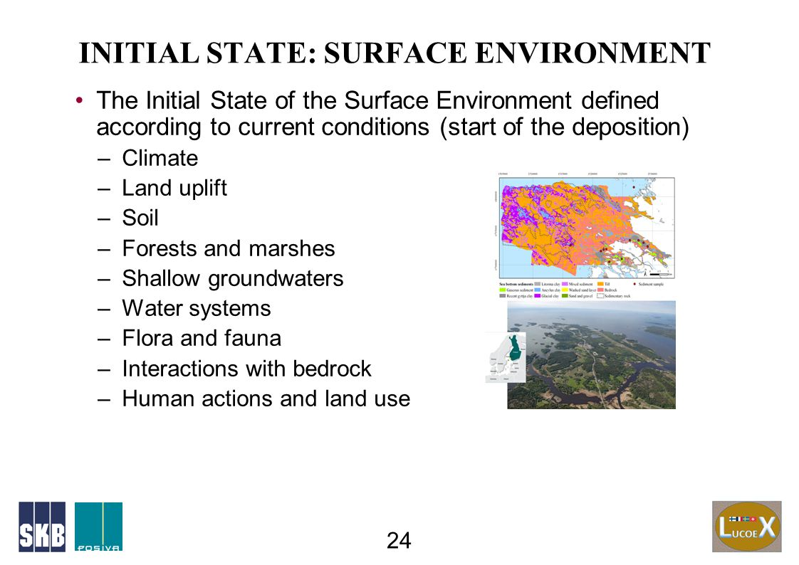 INITIAL STATE: SURFACE ENVIRONMENT 24 The Initial State of the Surface Environment defined according to current conditions (start of the deposition) –Climate –Land uplift –Soil –Forests and marshes –Shallow groundwaters –Water systems –Flora and fauna –Interactions with bedrock –Human actions and land use