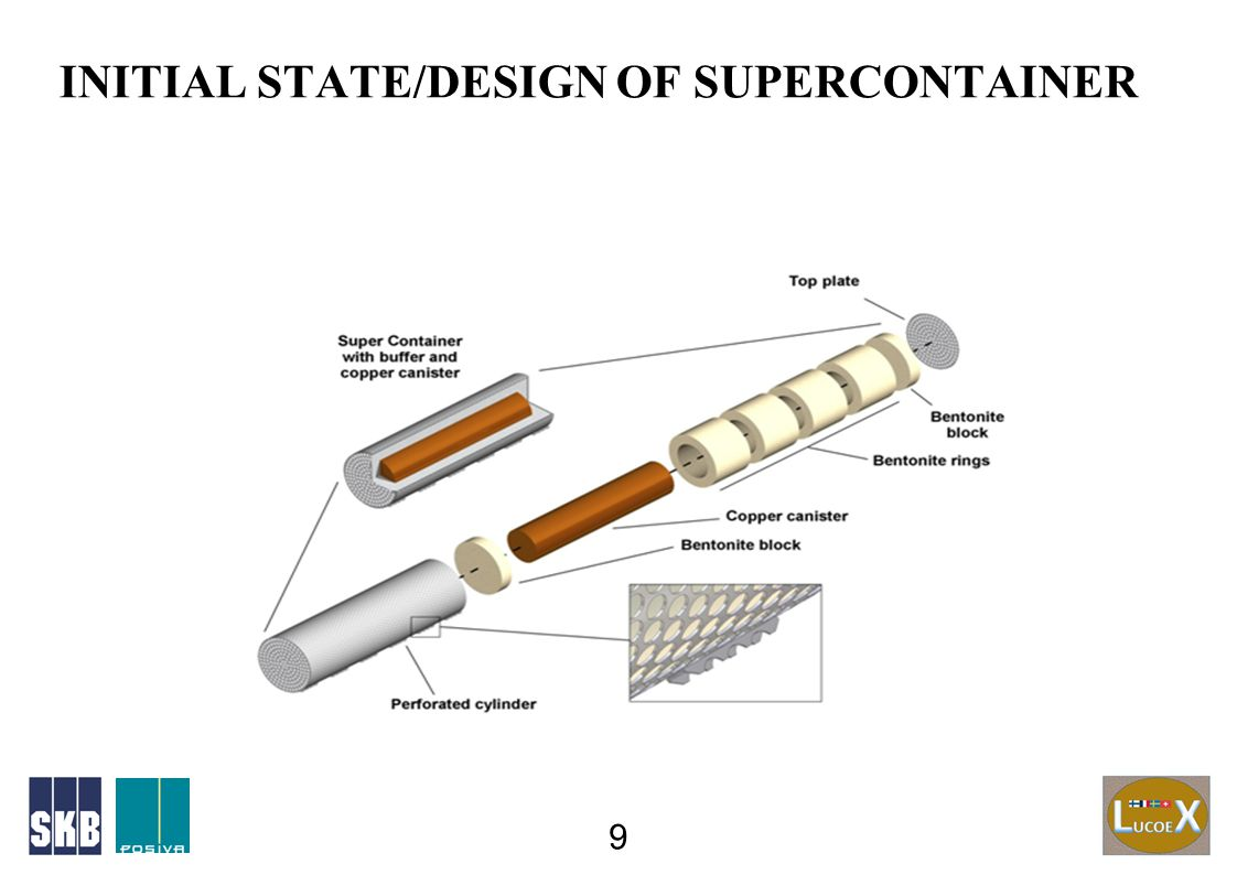 INITIAL STATE/DESIGN OF SUPERCONTAINER 9