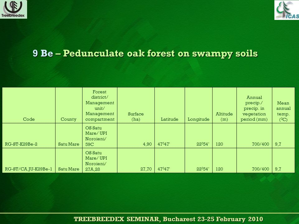 TREEBREEDEX SEMINAR, Bucharest 23-25 February 2010 TREEBREEDEX SEMINAR, Bucharest 23-25 February 2010 9 Be – Pedunculate oak forest on swampy soils 9 Be – Pedunculate oak forest on swampy soils CodeCounty Forest district/ Management unit/ Management compartment Surface (ha)LatitudeLongitude Altitude (m) Annual precip./ precip.