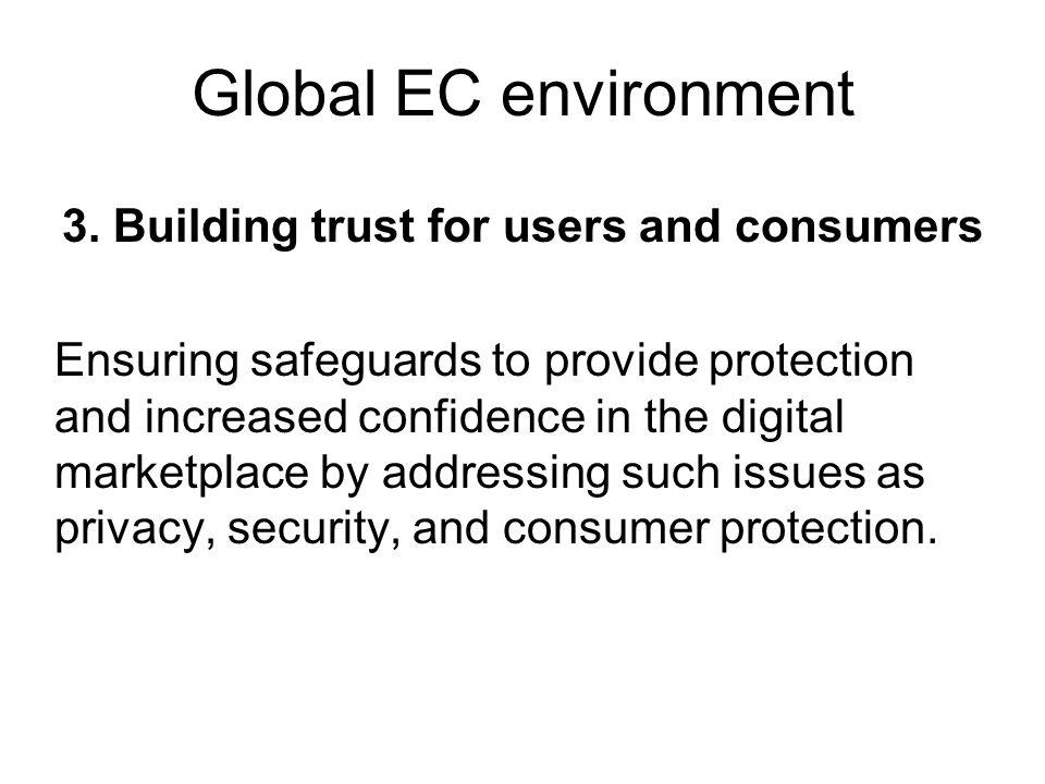 Global EC environment 3.