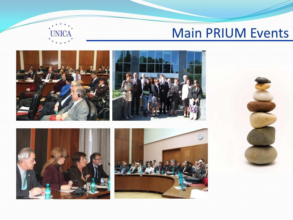 Main PRIUM Events