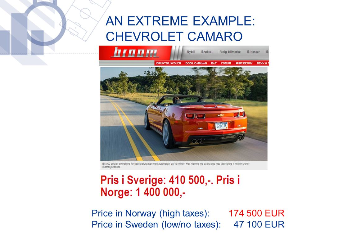 AN EXTREME EXAMPLE: CHEVROLET CAMARO ​ Price in Norway (high taxes): 174 500 EUR Price in Sweden (low/no taxes): 47 100 EUR
