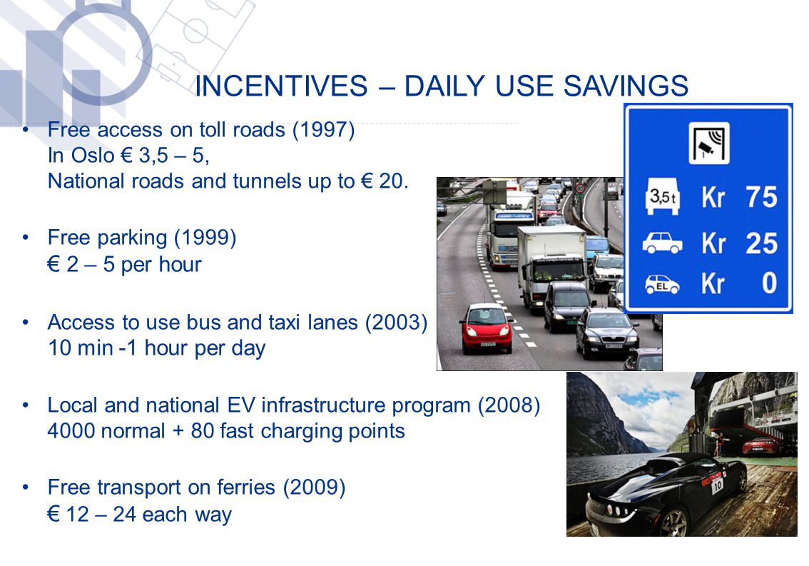 INCENTIVES – DAILY USE SAVINGS Free access on toll roads (1997) In Oslo € 3,5 – 5, National roads and tunnels up to € 20.