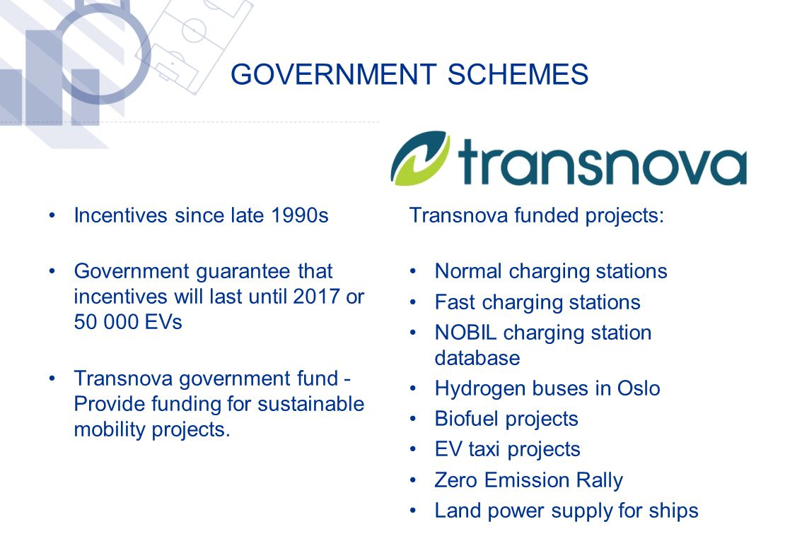 GOVERNMENT SCHEMES Incentives since late 1990s Government guarantee that incentives will last until 2017 or 50 000 EVs Transnova government fund - Provide funding for sustainable mobility projects.