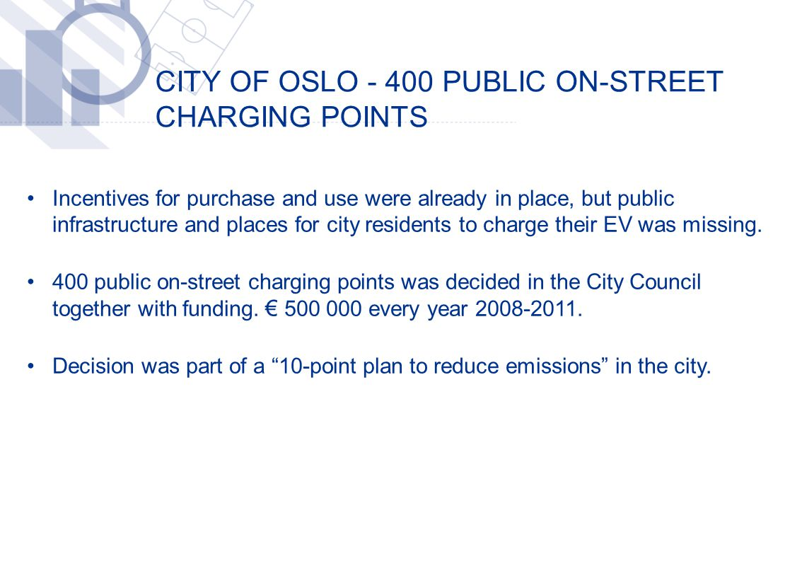 CITY OF OSLO - 400 PUBLIC ON-STREET CHARGING POINTS Incentives for purchase and use were already in place, but public infrastructure and places for city residents to charge their EV was missing.