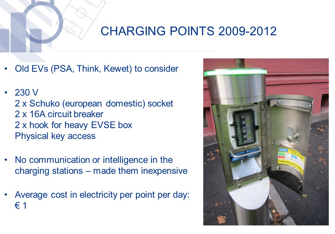 CHARGING POINTS 2009-2012 Old EVs (PSA, Think, Kewet) to consider 230 V 2 x Schuko (european domestic) socket 2 x 16A circuit breaker 2 x hook for hea