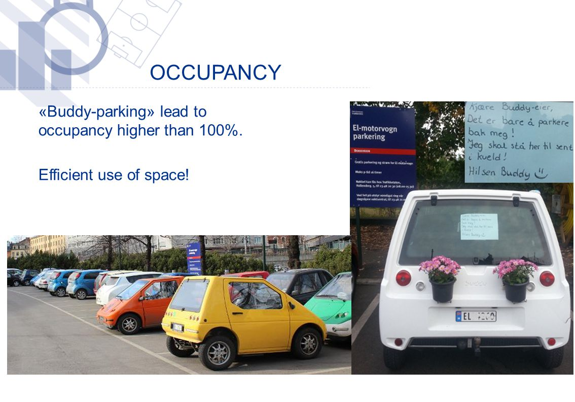 OCCUPANCY ​ «Buddy-parking» lead to occupancy higher than 100%. ​ Efficient use of space!