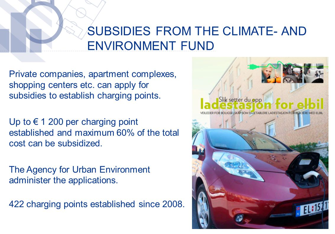 SUBSIDIES FROM THE CLIMATE- AND ENVIRONMENT FUND ​ Private companies, apartment complexes, shopping centers etc.