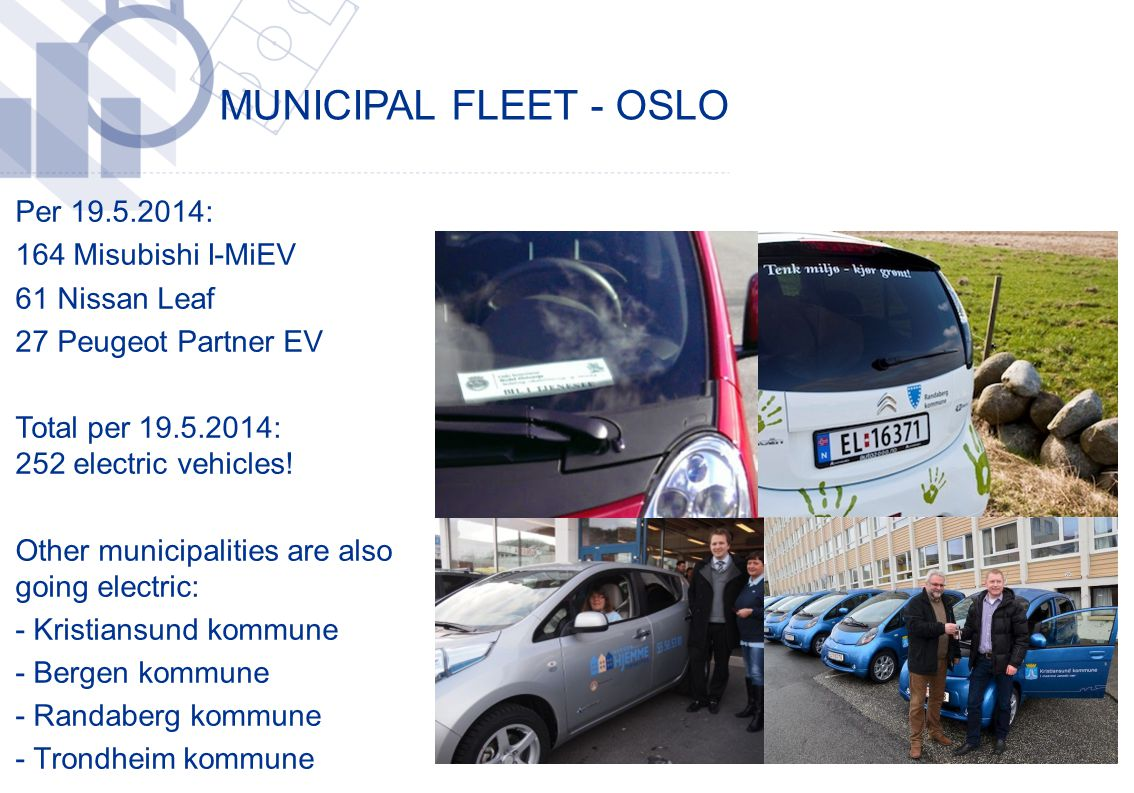 MUNICIPAL FLEET - OSLO ​ Per 19.5.2014: ​ 164 Misubishi I-MiEV ​ 61 Nissan Leaf ​ 27 Peugeot Partner EV ​ Total per 19.5.2014: 252 electric vehicles.