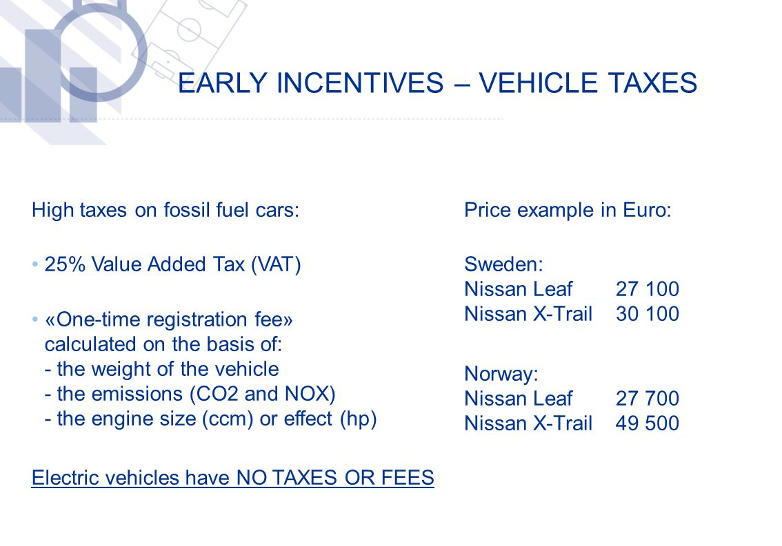 EARLY INCENTIVES – VEHICLE TAXES ​ High taxes on fossil fuel cars: 25% Value Added Tax (VAT) «One-time registration fee» calculated on the basis of: -