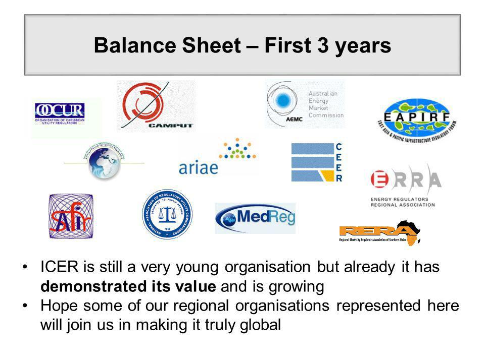 Balance Sheet – First 3 years ICER is still a very young organisation but already it has demonstrated its value and is growing Hope some of our regional organisations represented here will join us in making it truly global