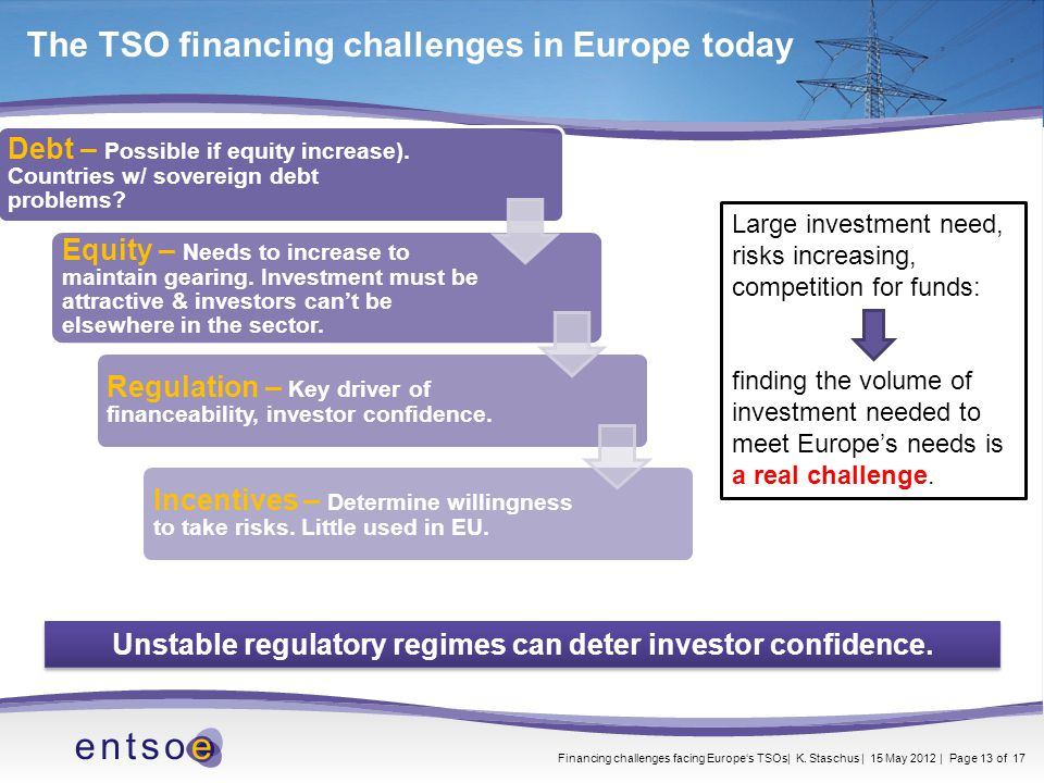 The TSO financing challenges in Europe today Debt – Possible if equity increase).