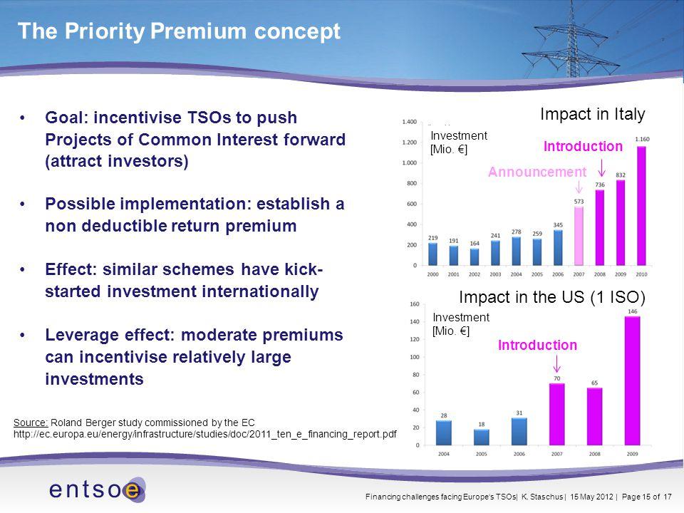 The Priority Premium concept Investment [Mio. €] Impact in Italy Investment [Mio.