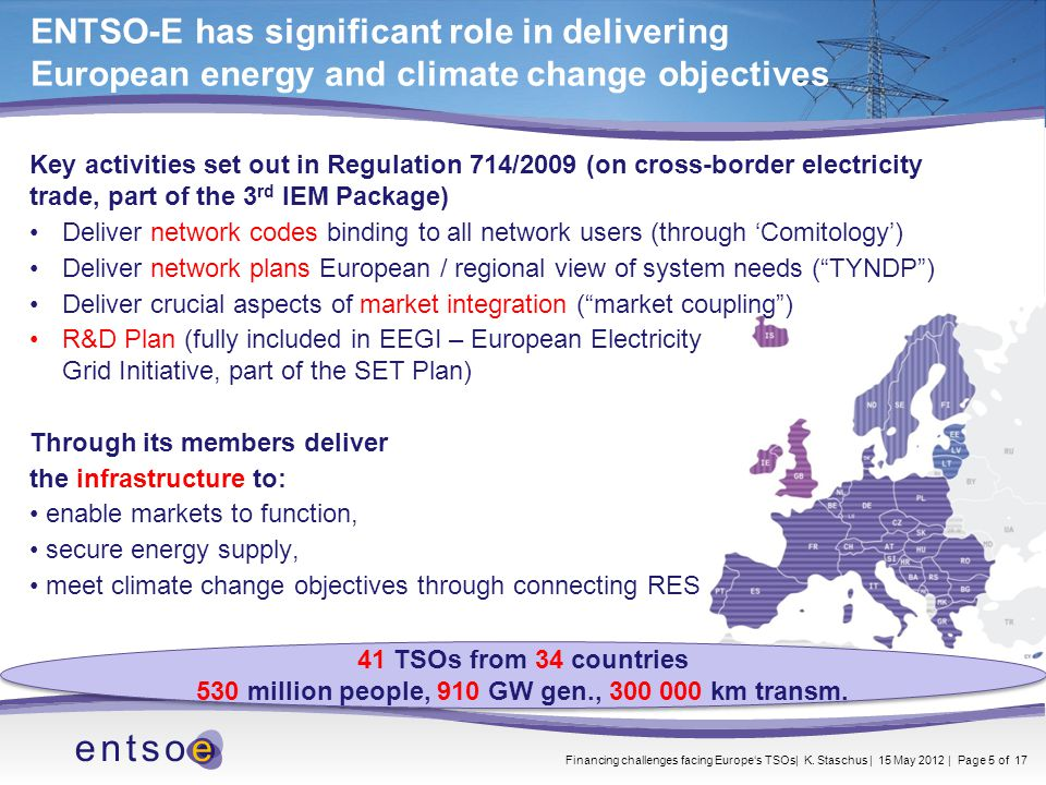 Key activities set out in Regulation 714/2009 (on cross-border electricity trade, part of the 3 rd IEM Package) Deliver network codes binding to all network users (through 'Comitology') Deliver network plans European / regional view of system needs ( TYNDP ) Deliver crucial aspects of market integration ( market coupling ) R&D Plan (fully included in EEGI – European Electricity Grid Initiative, part of the SET Plan) Through its members deliver the infrastructure to: enable markets to function, secure energy supply, meet climate change objectives through connecting RES ENTSO-E has significant role in delivering European energy and climate change objectives 41 TSOs from 34 countries 530 million people, 910 GW gen., 300 000 km transm.