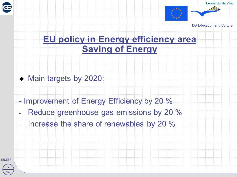 3 16 EN.EFF Leonardo da Vinci DG Education and Culture Legal framework  Directive 2002/91/EC on Energy Performance of Buildings (EPD)