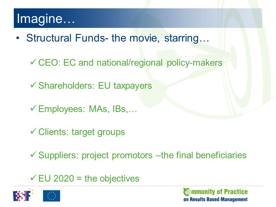 Imagine… Structural Funds- the movie, starring… CEO: EC and national/regional policy-makers Shareholders: EU taxpayers Employees: MAs, IBs,… Clients: target groups Suppliers: project promotors –the final beneficiaries EU 2020 = the objectives