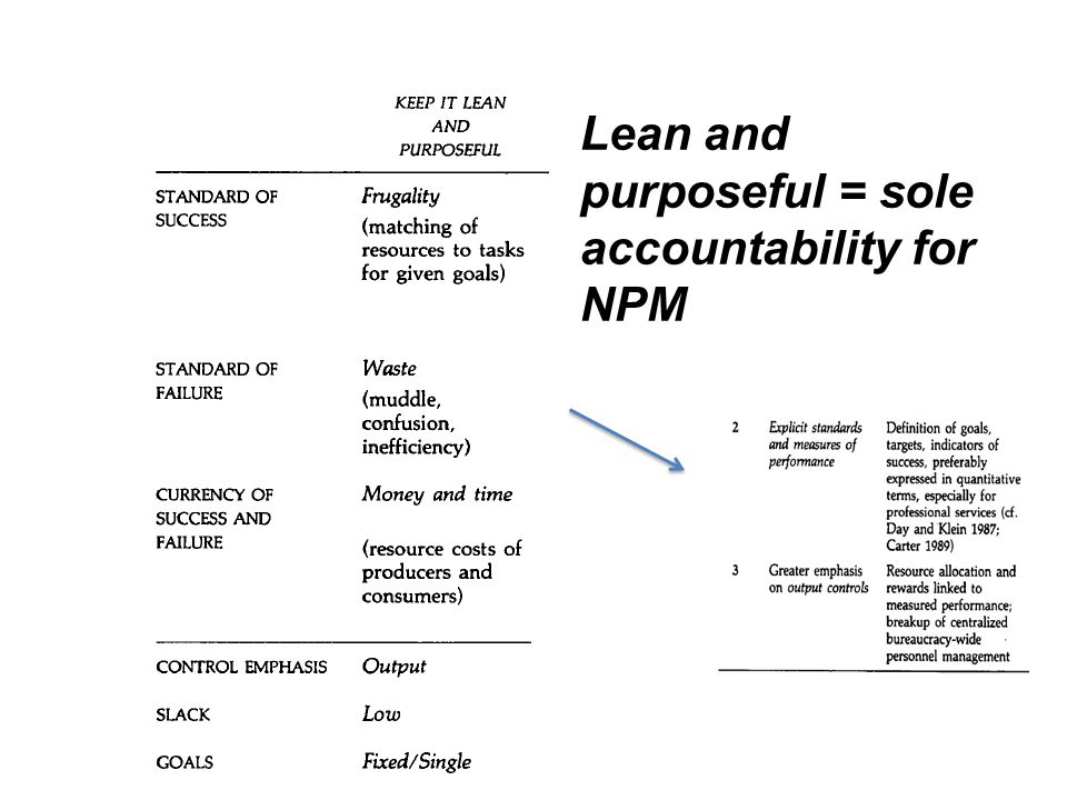 Hood (1991) 42 Lean and purposeful = sole accountability for NPM