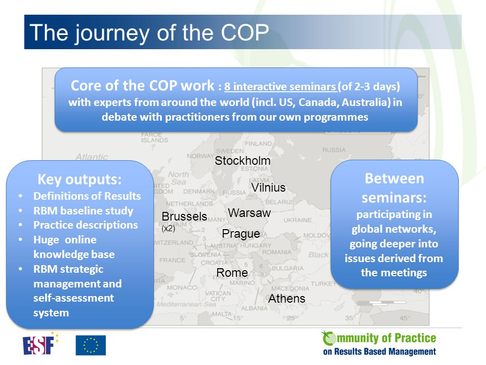 The journey of the COP Warsaw Brussels (x2) Warsaw Vilnius Prague Rome Stockholm Athens Core of the COP work : 8 interactive seminars (of 2-3 days) with experts from around the world (incl.