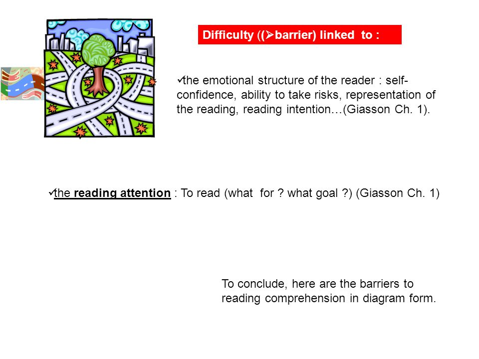 Difficulty ((  barrier) linked to : the emotional structure of the reader : self- confidence, ability to take risks, representation of the reading, reading intention…(Giasson Ch.