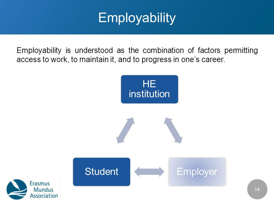 Employability Employability is understood as the combination of factors permitting access to work, to maintain it, and to progress in one's career. 14