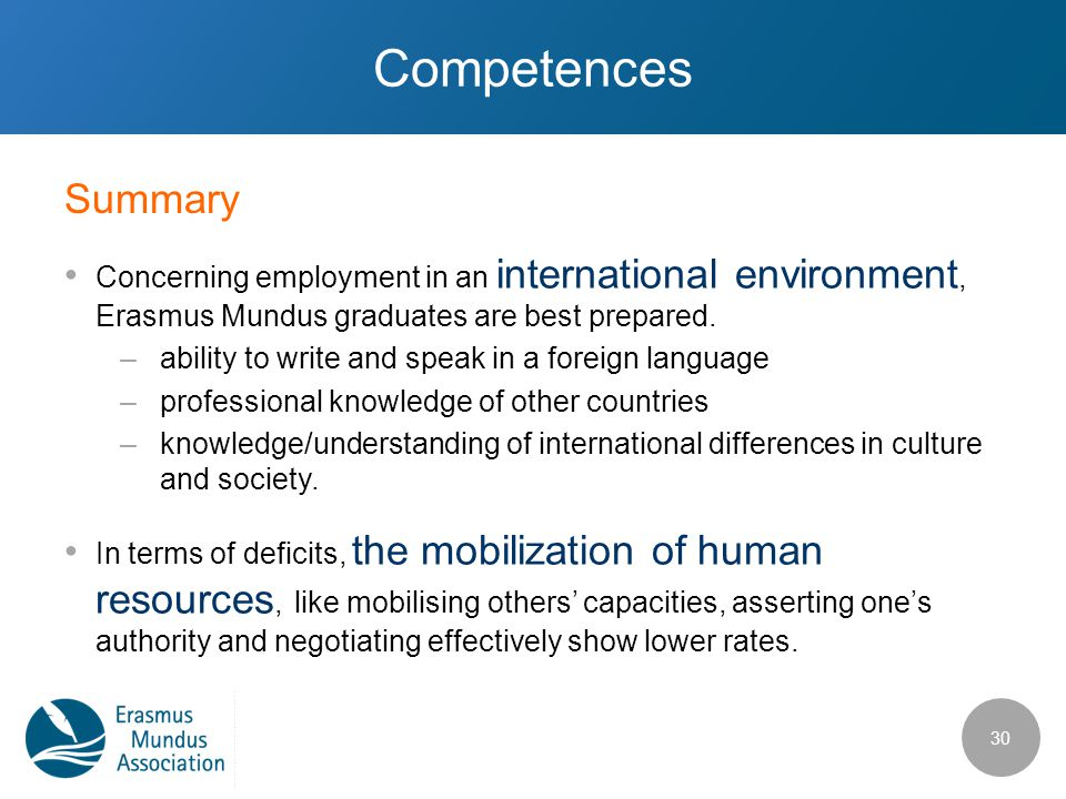 Competences Concerning employment in an international environment, Erasmus Mundus graduates are best prepared. –ability to write and speak in a foreig