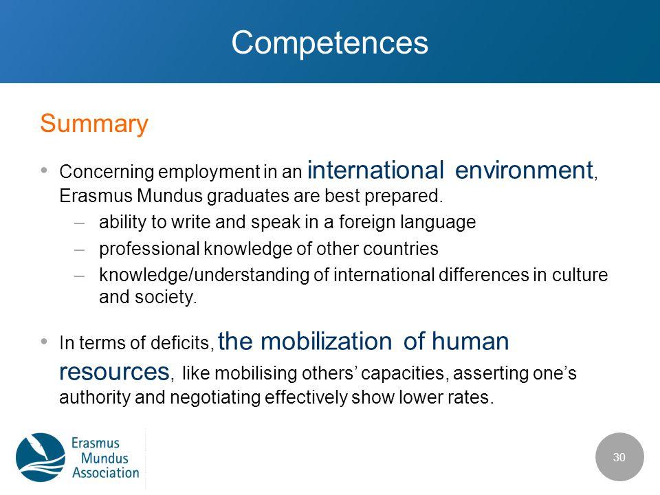 Competences Concerning employment in an international environment, Erasmus Mundus graduates are best prepared.